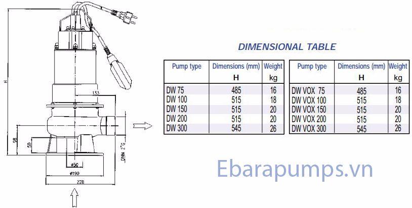 Cấu tạo máy bơm chìm hút nước thải Ebara DW VOX