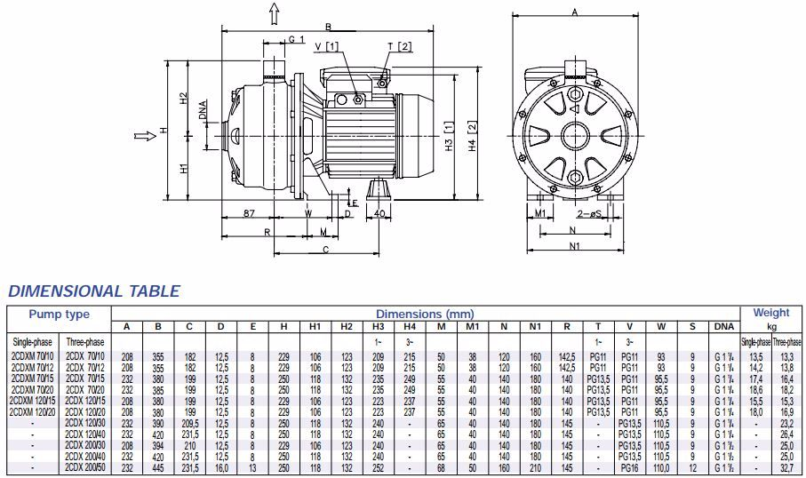 Cấu tạo máy bơm ly tâm trục ngang Ebara 2CDX