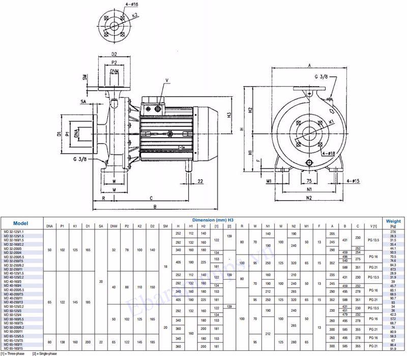 Cấu tạo máy bơm nước Ebara MD - MMD