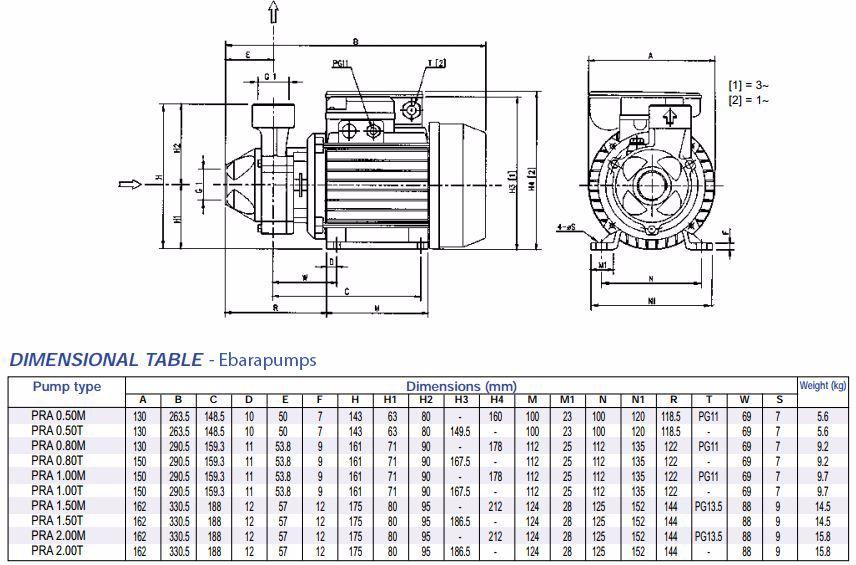 Cấu tạo máy bơm ly tâm trục ngang Ebara PRA