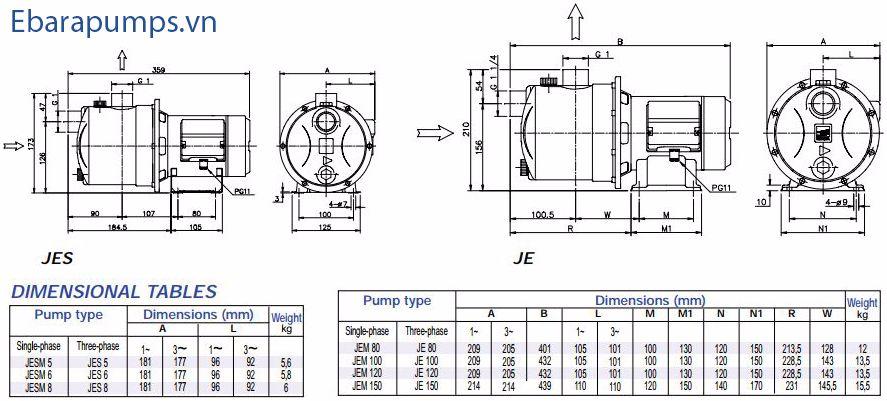 Cấu tạo máy bơm ly tâm tự mồi Ebara JES - JE