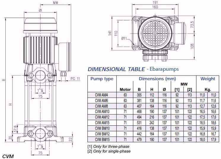 Cấu tạo máy bơm tăng áp Ebara CVM