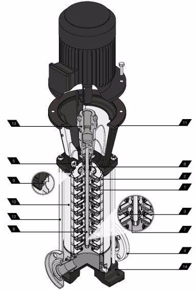 Cấu tạo máy bơm tăng áp Ebara EVMS