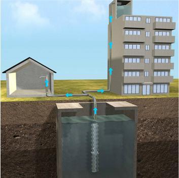 Hệ thống cấp nước cho nhà cao tầng gồm những gì, hoạt động thế nào ...
